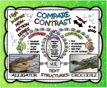 Compare And Contrast Non Fiction High Interest