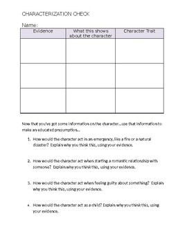 Characterization Worksheet Graphic Organizer By