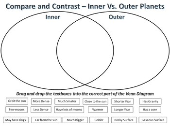 Compare & Contrast Inner Vs Outer Planets Activity ...