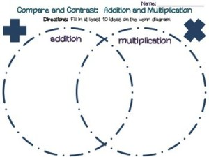 Compare and Contrast: Addition and Multiplication (Venn