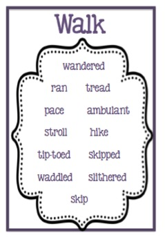 Creative Synonyms For Overused Words Posters To Help