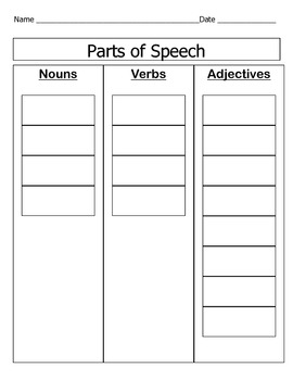 Nouns, Verbs & Adjectives / Assessment Tool / Cut and ...