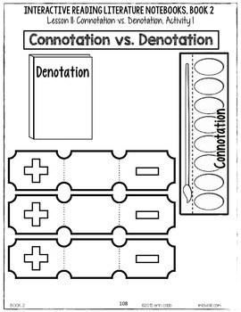 Connotation And Denotation Free Bonus Lesson For