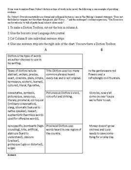 Diction Worksheet By Texas Prairie
