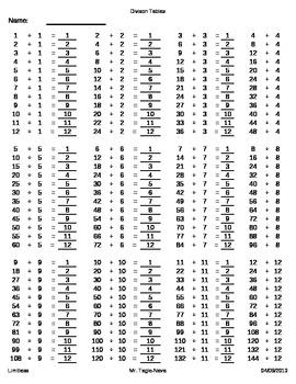 Division Tables by jtaglenava | Teachers Pay Teachers