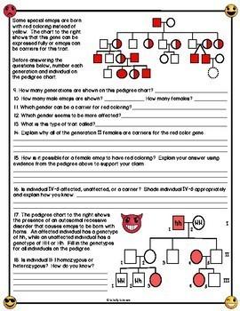 Emoji Pedigree Worksheet By Schilly Science