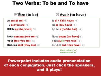 Etre Et Avoir Conjugation Expressions Etre And Avoir Powerpoint Worksheet