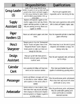 FREE Classroom Jobs Chart by Corrina Allen | Teachers Pay ...