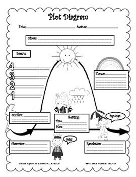 FREE! Graphic anizer plot diagram by How2 Teacher | TpT