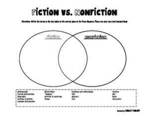 Fiction vs Nonfiction Venn Diagram Worksheet by Holly Daley | TpT