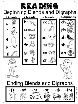 Image Result For First Grade Language