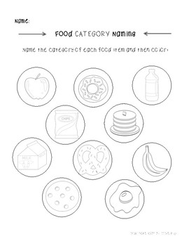 Food Category Naming Worksheet By Courtney Stefaniak