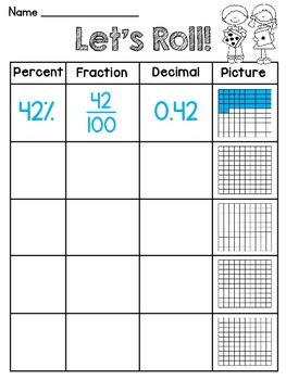 Fractions Decimals Percents By Miss Giraffe