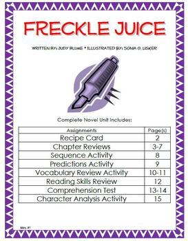 freckle juice recipe menurecipeco