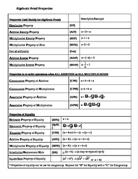 Geometry Theorems Definitions And Postulates By One Stop