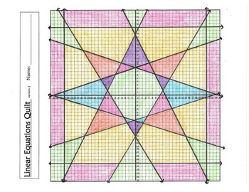 Graphing Linear Equations Quilt- version 2 by Christy ...
