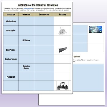 Inventions Of The Industrial Revolution Worksheet By
