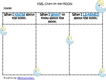 Kwl Chart On The Moon By Mrs Meehan