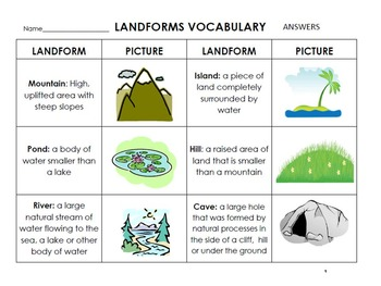 Landforms Bundle Mini Book Lesson Real Picture Task