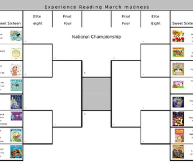 Editable March Madness Bracket