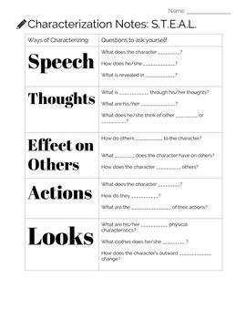 Methods Of Characterization Worksheet