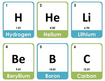 Periodic table of elements flash cards pdf periodic diagrams science periodic table of elements flashcards by victoria reinders tpt urtaz Image collections