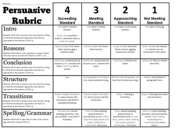 Rubric for grading five paragraph essay