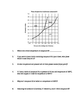 Phase Diagram Worksheet By Mj