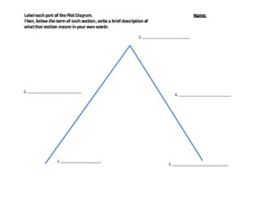 Plot Diagram Quiz by Deana F | Teachers Pay Teachers