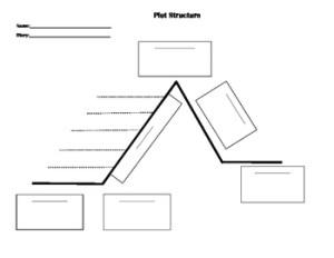 Plot Structure Worksheet  Blank by Anna Porter | TpT