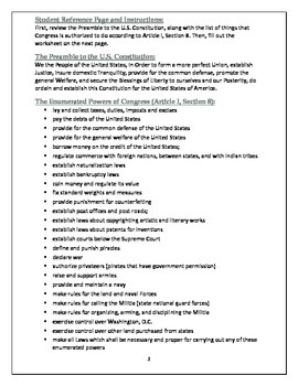 U S Constitutionysis Preamble And Enumerated Powers