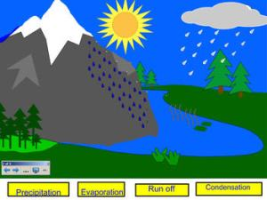 SMARTBoard Whiteboard Water Cycle Lesson Interactive by