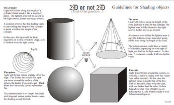 Shading Worksheet For Drawing 2d Or Not 2d By Artsycat