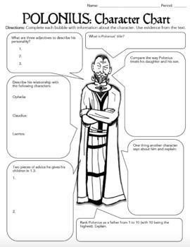 Hamlet Claudius Characterysis Anysis Of