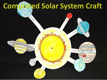But precisely what is the solar. Solar System Craft Activities And Fact Slides By Classroom Base Camp