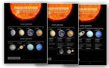 Solar System Posters( inner and outer planets ) by SPACE ...