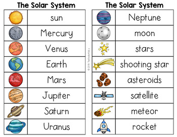 Solar System Word List - Writing Center by The Kinder Kids ...