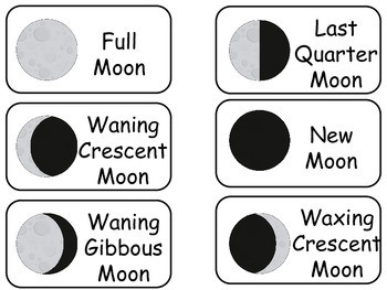 Solar System and Planets Picture Word Flash Cards ...