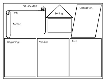 Story Map For Primary Grades By B Lafferty Teachers Pay Teachers