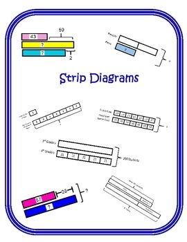 Strip Diagrams (Tape Diagra by Teaching With Heart in