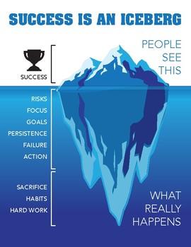 iceberg worksheets teaching resources
