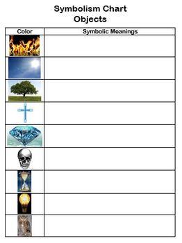 Symbolism Worksheets By Julia Barrett