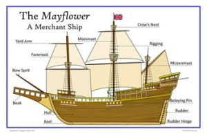 The Mayflower: Ship Posters by Thematic Teacher | TpT