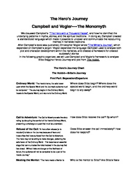 The Monomyth And The Hobbit Bilbo S Heroic Journey By