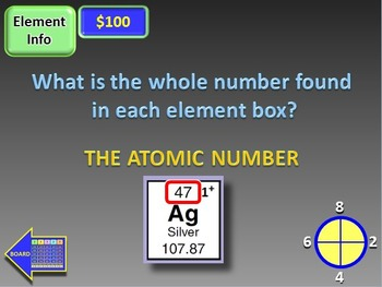 Periodic table jeopardy game periodic diagrams science periodic table jeopardy powerpoint game editable by tangstar urtaz Image collections