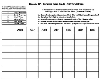 Trihybrid Cross Activity By J Ryan Carter