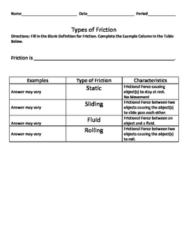 Types Of Friction And Friction Examples Worksheet