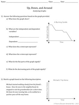 Yzing Graphs Discovery Worksheet By Free To Discover