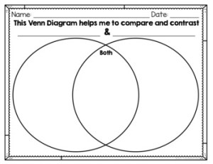 Venn Diagram ~ Blank ~ FREEBIE!! by Love Believe Teach