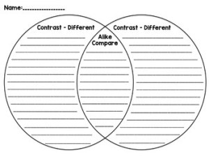 Venn Diagram  Compare and Contrast Graphic Organizer by